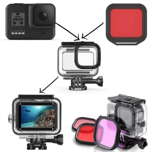 best scuba camera for beginners